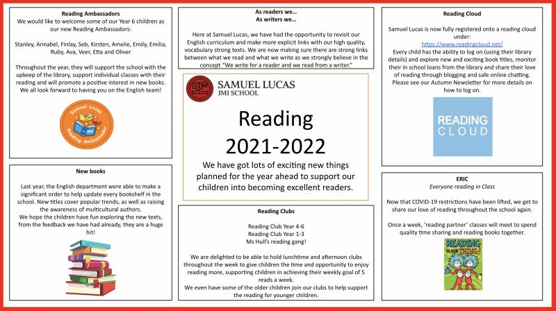 Reading at Samuel Lucas 2021-22